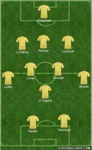 Bristol Rovers Formation