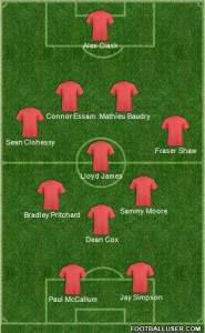 Leyton Orient formation