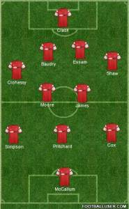 Orient 4-2-3-1 vs Newport