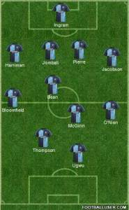 Wycombe's Starting Formation