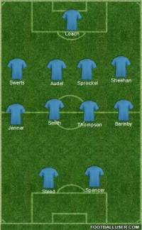 County 1st Half Formation