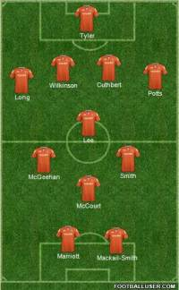 Luton vs Orient formation