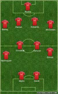 Morecambe Starting Formation