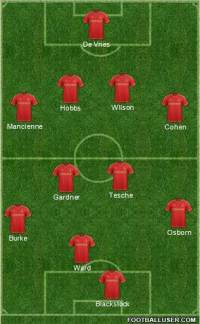 Forest team vs QPR