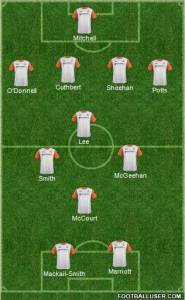 Luton 1st half vs Orient