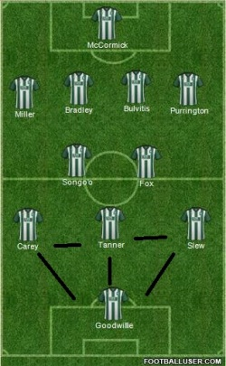 plymouth-preview-1st-half-cutting-in
