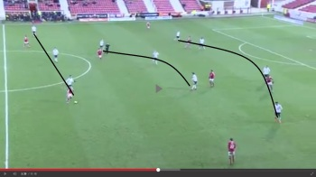 4-3-3-system-vs-swindon-last-season