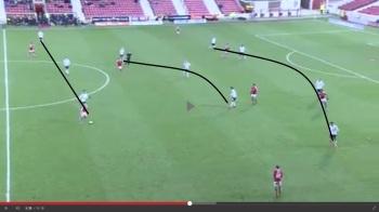 4-3-3-system-vs-swindon-last-season
