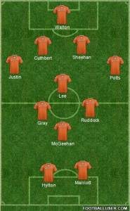 luton-vs-crewe-formation