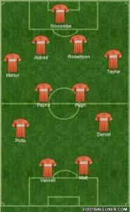 blackpool-formation
