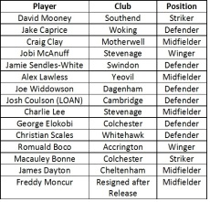 Orient's Signings
