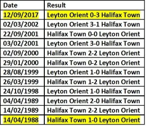 Orient vs halifax head to head