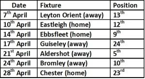 Barrow remaining fixtures