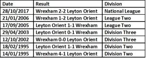 Wrexham orient h2h