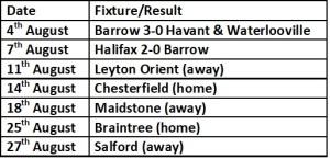 Barrow august fixtures