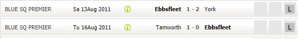Ebbsfleet last lost opening games