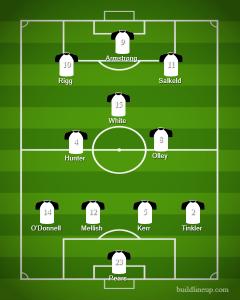 Gateshead 4-3-3
