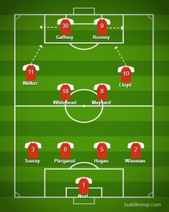 Salford against Orient