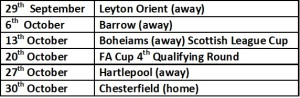 Sutton next 6 games
