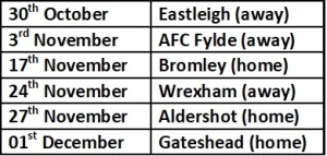 Orient next 5 games