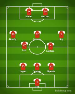 Orient vs Maidstone Cup