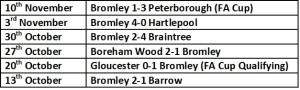 Bromley Last 6