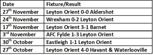 Orient recent results