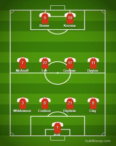 Orient strating 11 vs Fylde