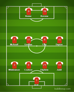 Orient vs Bromley