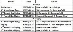 Beaconsfield Cup 18-19