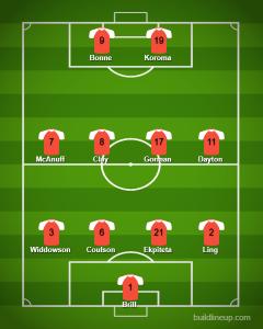 Orient vs Gateshead home