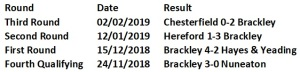 Brackley Trophy 18-19