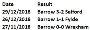Barrow home vs top