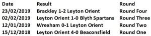Orient FA Trophy 18-19