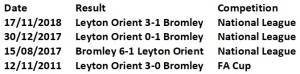 Bromley H2H