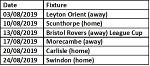 Cheltenham First Six Games