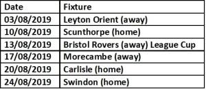 Cheltenham First Six Games