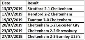 Cheltenham Pre Season