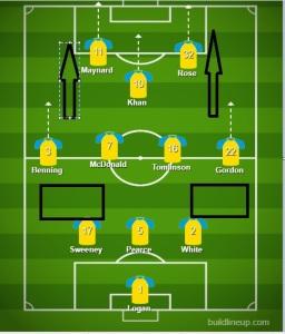 Mansfield tactics first half