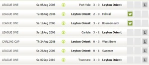 Orient away losses