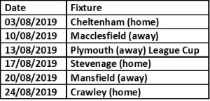 Orient First Six Games