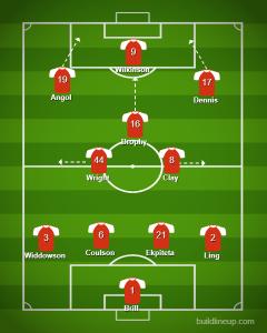 Orient Second half