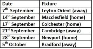 Swindon Next 6