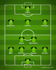 Forest Green last 11