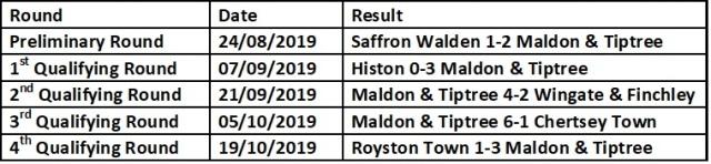 Maldon FA Cup run