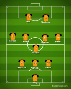lineup (3)